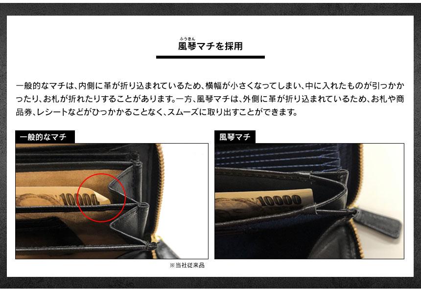 お札の端が折れにくい特殊な風琴マチを採用